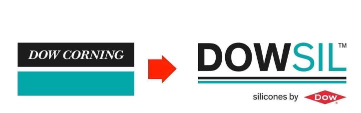 dow-corning-byter-namn